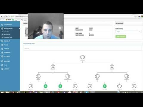 Leaders League 360 Review   Building the Perfect Home Based Business