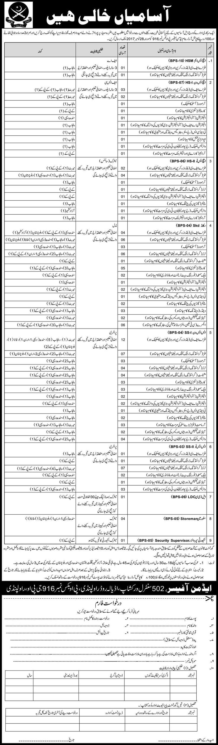 172 best latest jobs information images on pinterest vacant post in government department last date for apply 28 november 2017 last date for application falaconquin
