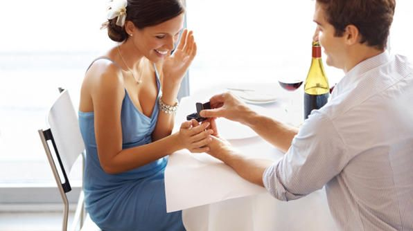 Hint,  hint....Best places to propose Valentine's Day. Romantic vacation?