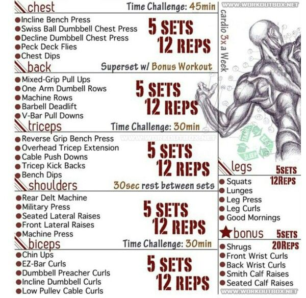 Workout List: 7 Best CrossFit Workouts Images On Pinterest