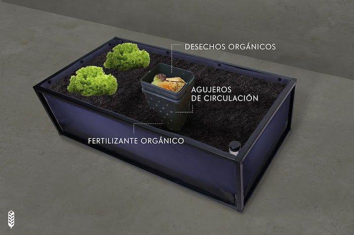 Sistema de huerto urbano eficiente auto-riego y auto-fertilización, funcionamiento.