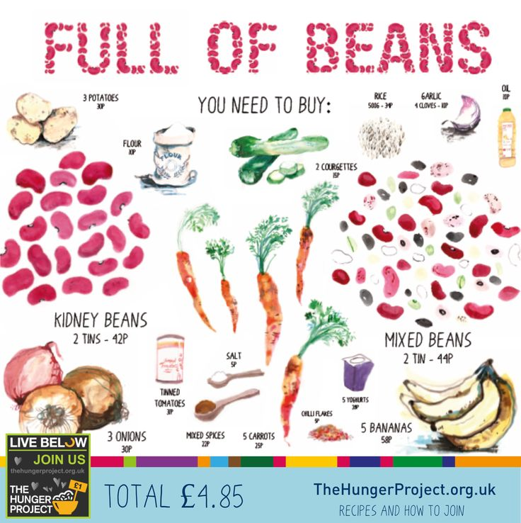 Are you full of beans? Create some great recipes for live below the line - join The Hunger Project team and download/share the recipes via http://www.thehungerproject.co.uk/getinvolved/live-below-the-line/live-below-the-line-resources-recipes/