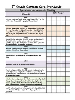 writing checklist for 5th grade Writing checklist student writing checklist: narrative (grade 5) a collection of three different writing checklists that highlight the key elements of effective narrative writing.