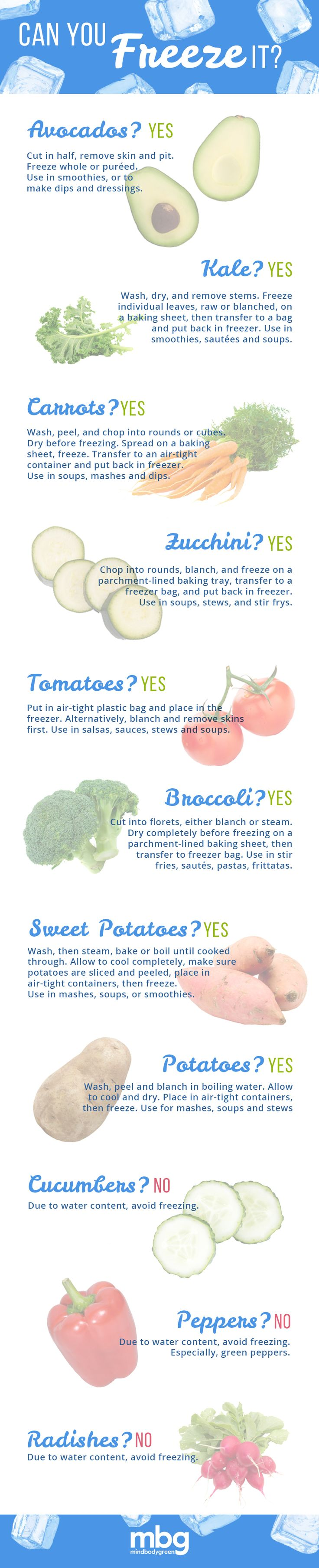 Unsure if your favorite vegetable can be preserved in the freezer? Click in for Mind Body Green's guide on which veggies are freezer-safe and how to keep them that way.