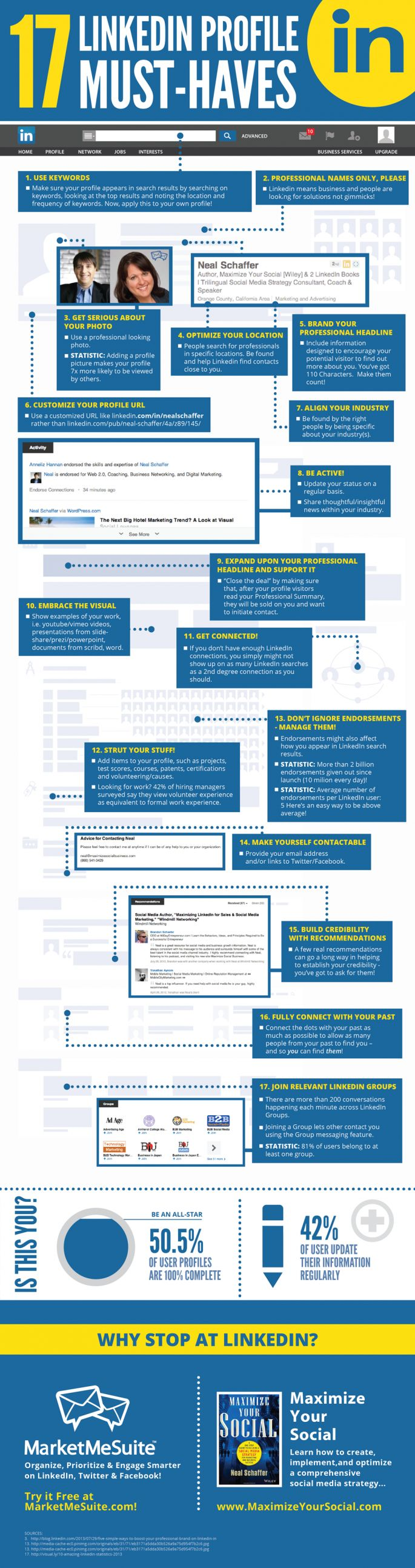 In 2014, there's no excuse to have a less than perfect LinkedIn profile. 17 Must Have's on LinkedIn Infographic