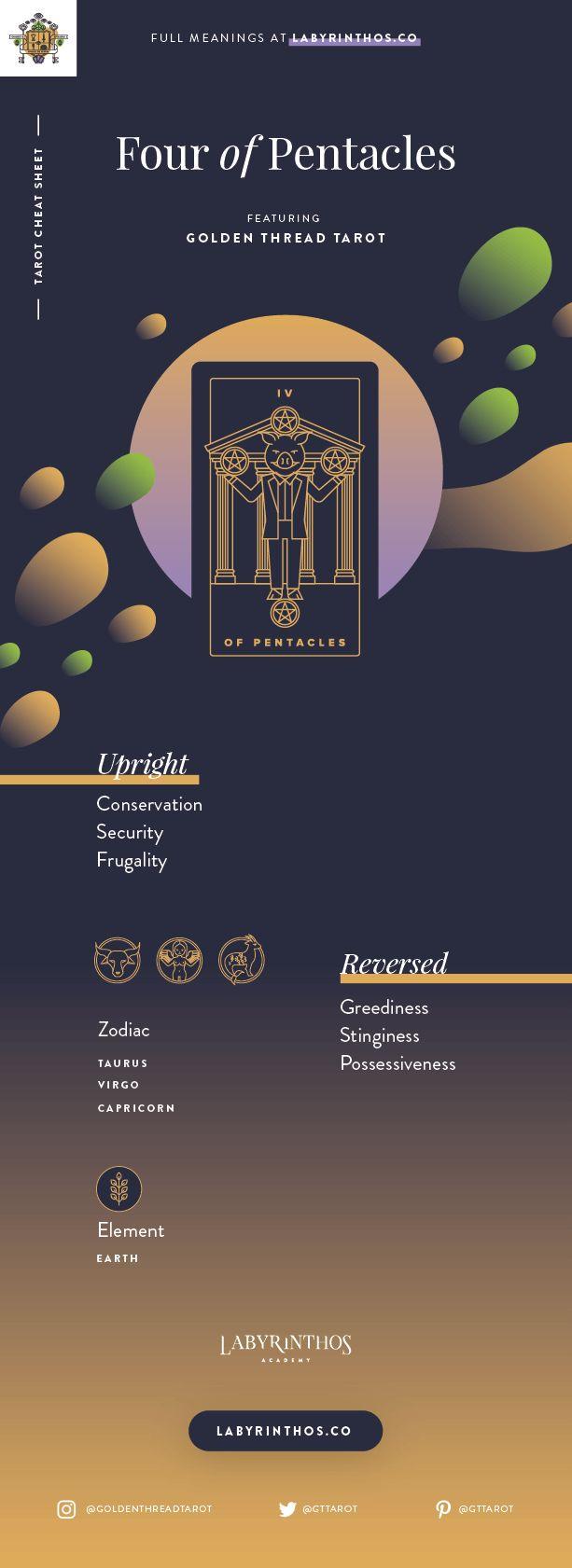 Four of Pentacles Meaning - Tarot Card Meanings Cheat Sheet. Art from Golden Thread Tarot.