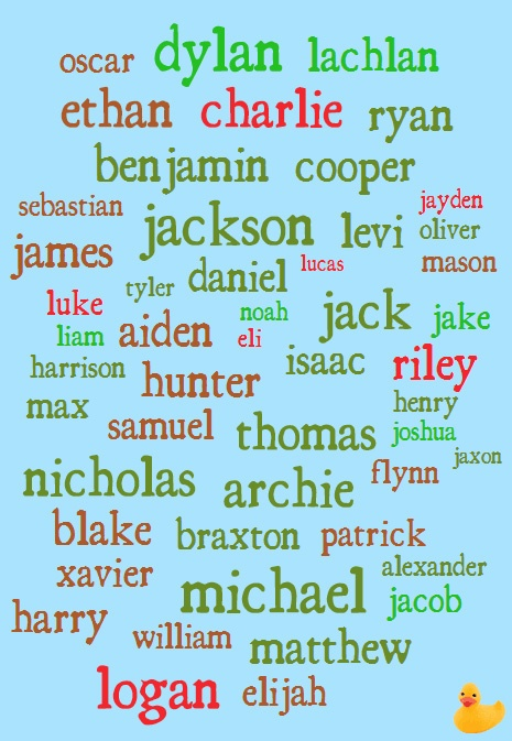 Top 50 boys names for Australia 2012. See the full gallery: http://www.essentialbaby.com.au/photogallery/pregnancy/baby-names/popular-boys-names-20130415-2husb.html