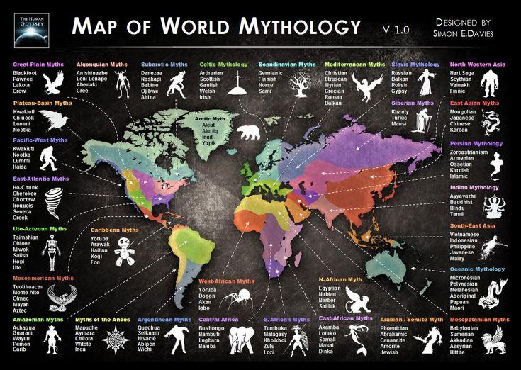 Mitología en el mundo antiguo. Selección de infografías sobre dioses y mitos en el mundo antiguo. Egipto, Grecia, países nórdicos, aztecas y mayas.