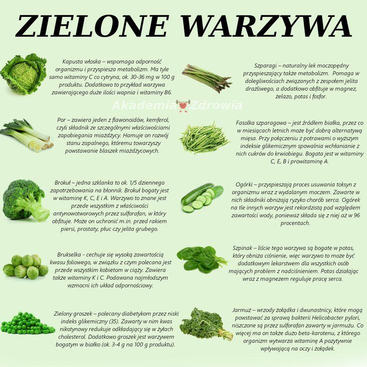 Właściwości zdrowotne zielonych warzyw - Zdrowe poradniki