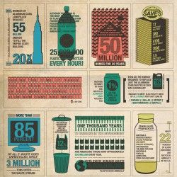 Interesting Recycling facts! | Visual.ly