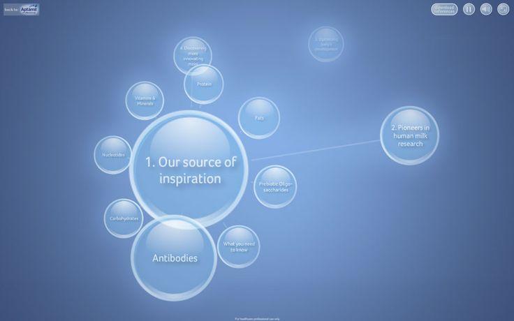 Aptamil Interactive Journey