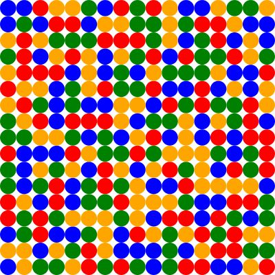 THIS 17X17 SQUARE GRID OF COLOURED CIRCLES IS ARRANGED IN SUCH A WAY THAT YOU CANNOT CREATE A RECTANGLE WITHIN THIS GRID WITH THE SAME COLOUR IN EACH OF THE FOUR CORNERS...SO WHAT YOU MAY SAY...IT IS JUST ANOTHER MATHEMATICAL DOODLE! PS: THERE ARE JUST FOUR COLOURS...MAYBE THE SQUARE HAS OTHER PROPERTIES?