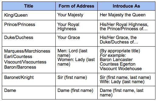how to write i.e formally