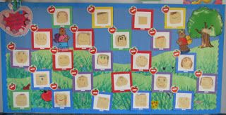 Back to School Bulletin Board with #kindergarten student self portraits #backtoschool #kinderchat