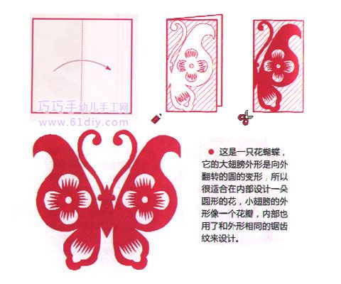 17 Best images about Chinese Papercutting on Pinterest | Chinese ...