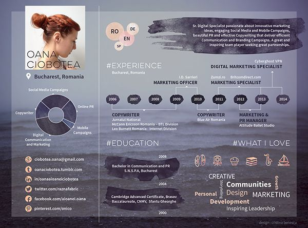 Oana Ciobotea [an infographic CV] on Behance @onico