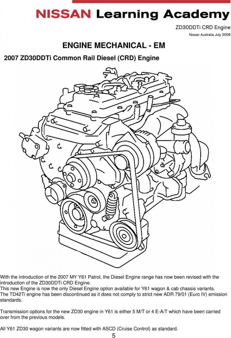 Nissan Zd5 Engine Belt Diagram Di 2020  Dengan Gambar