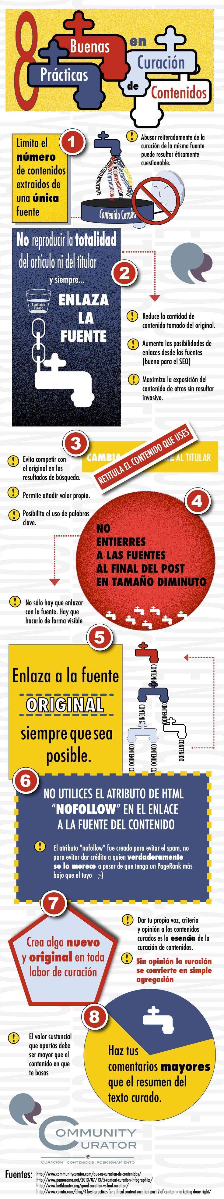 Buenas prácticas para la curación de contenidos: infografía  http://www.communitycurator.com/buenas-practicas-en-curacion-de-contenidos-infografia/