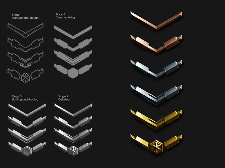 Training Ranks Design Process by Equiliari