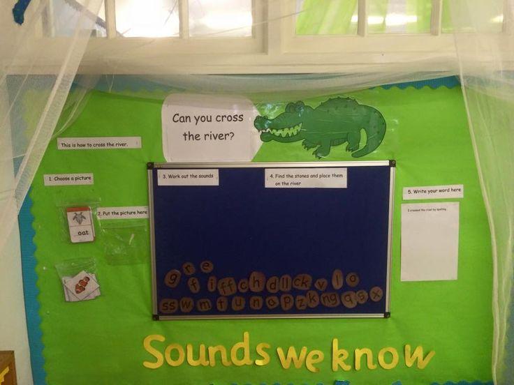 Sounds we know display ideas #twinkl