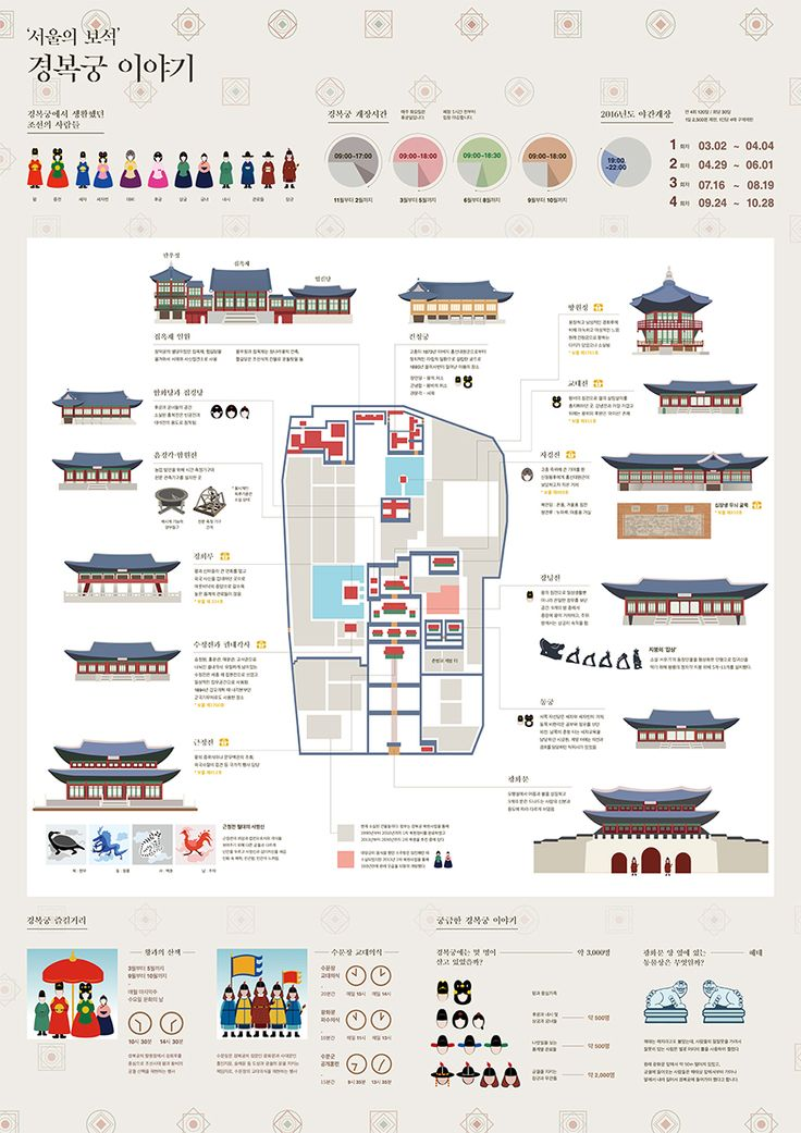 대한민국디자인전람회   Korea Design Exhibition