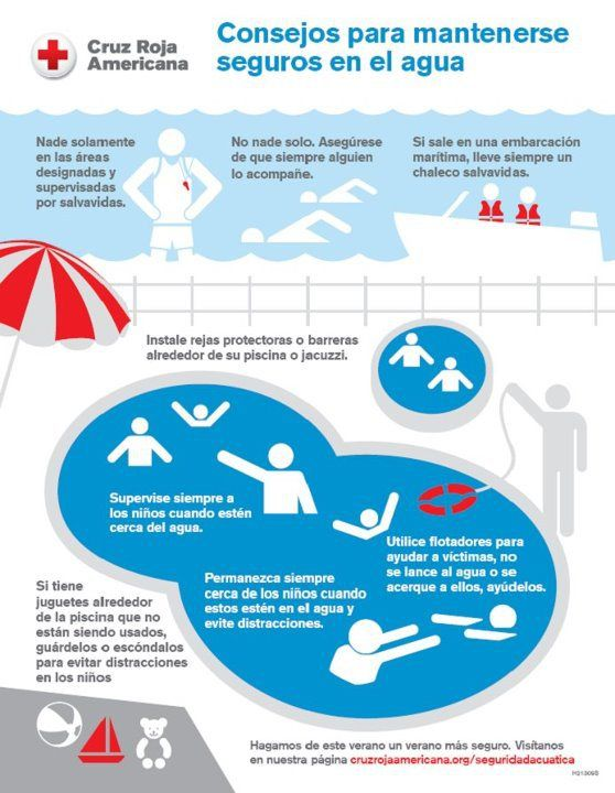 Consejos para bañarse seguros