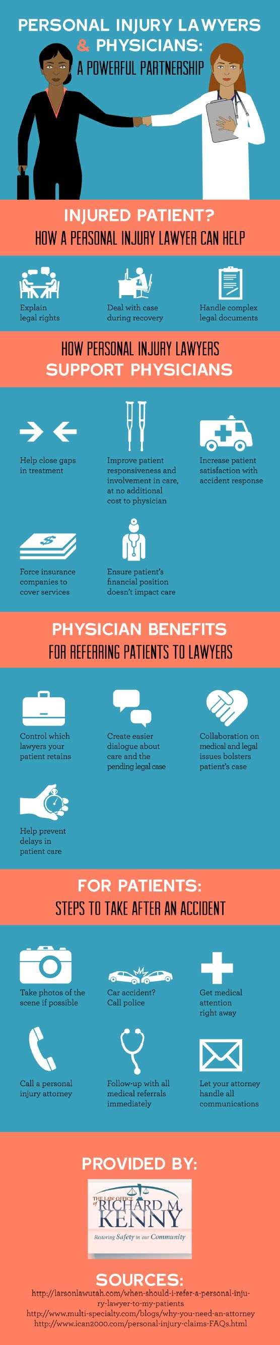 Physicians Who Refer Their Patients To Lawyer Can Collaborate On Medical And Legal Issues To Bolster