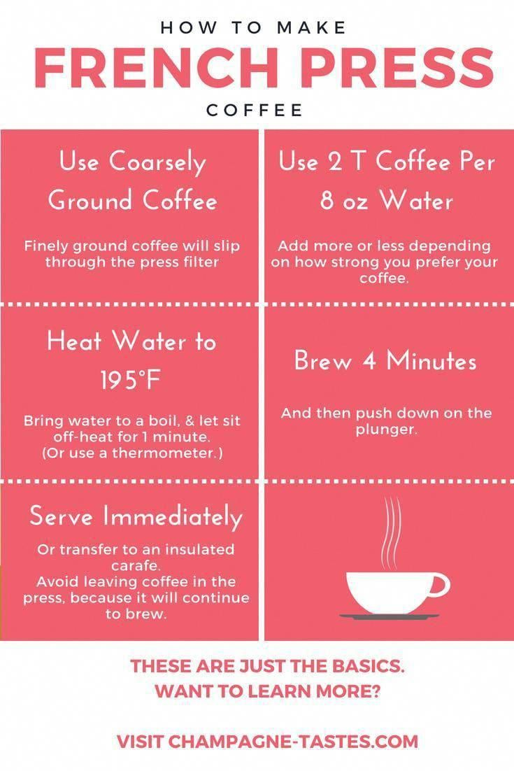 How To Make French Press Coffee Plus A Vanilla French Press Coffee Recipe Recipe French Press Coffee Recipe French Press Coffee Coffee Brewing