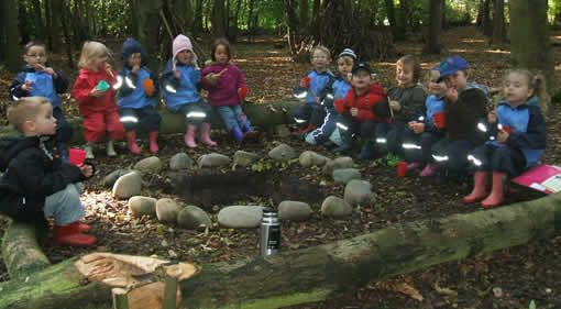 Case study for the implementation of Forest Schools into an Early Years And Pre School setting
