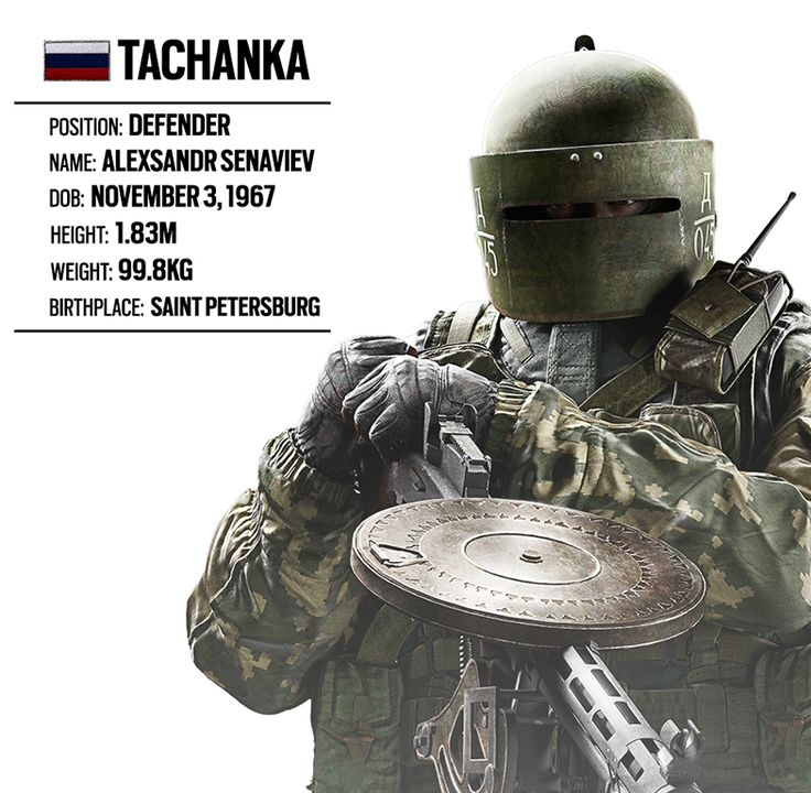 OPERATOR SPOTLIGHT #20: TACHANKA (RUSSIAN UNIT) | Rainbow Six® Siege Game News & Updates | Ubisoft® (US)