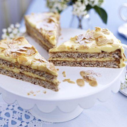 Swedish almond cake   – Glutenfrei – gluten free