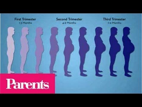 Watch as Parents shows you the best 10 minute pregnancy workout! No matter which trimester you're in, these exercises for pregnant women will help keep you h...
