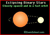 EnchantedLearning.com/*** Star Classification