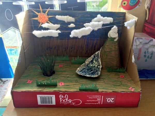 water cycle 3d models for kids to make - Google Search