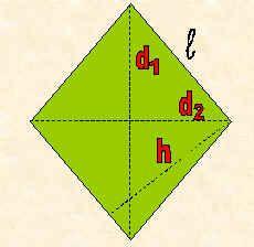 Guida per la risoluzione di problemi di geometria