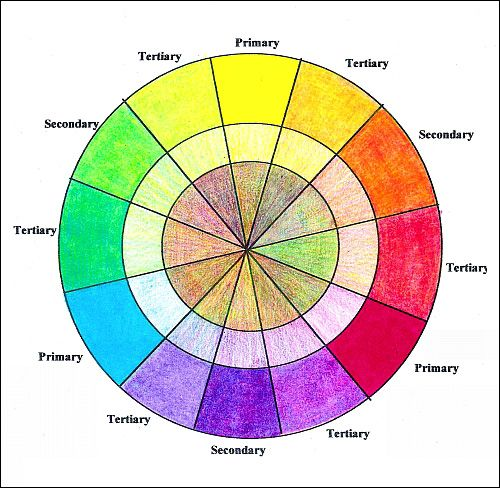16 best color wheels images on pinterest color palettes color theory and braces color wheel. Black Bedroom Furniture Sets. Home Design Ideas