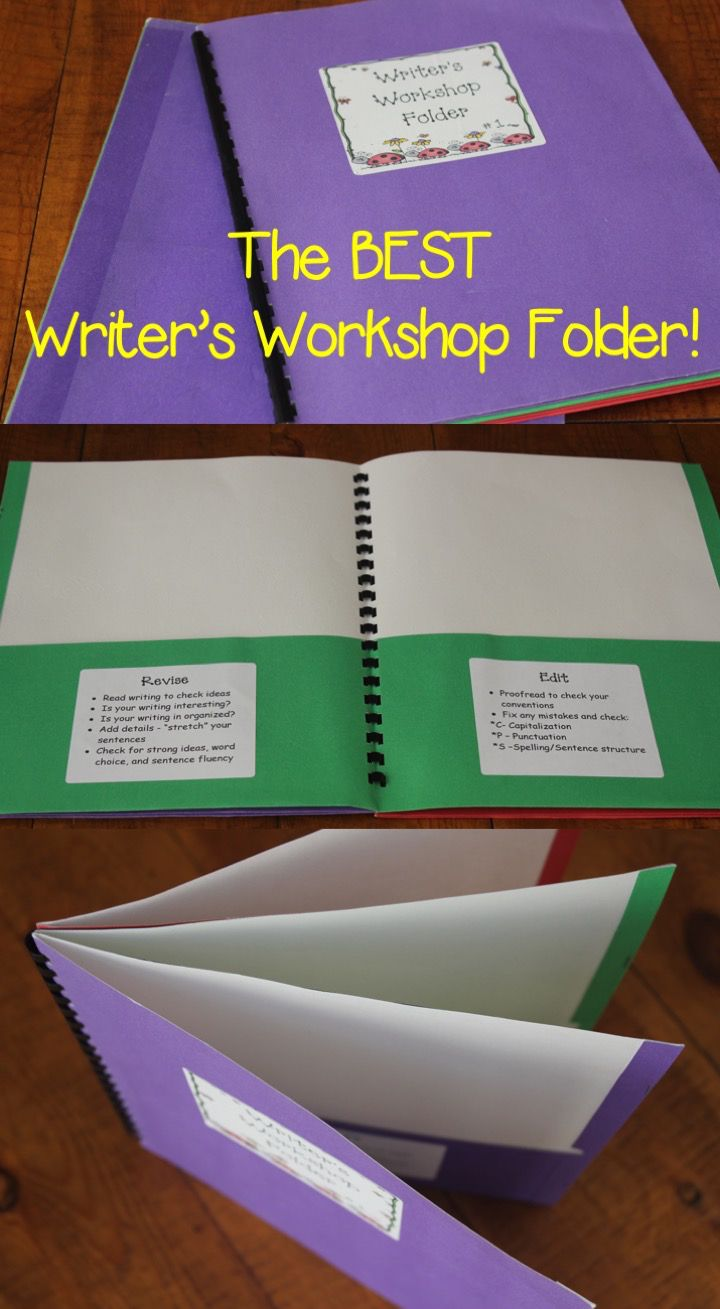 A Writer's Workshop Folder that organizes and teaches students to move their writing pieces through the entire writing process! $