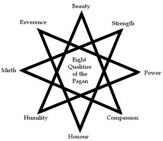 Book of Shadows: Eight Qualities of the Pagan.