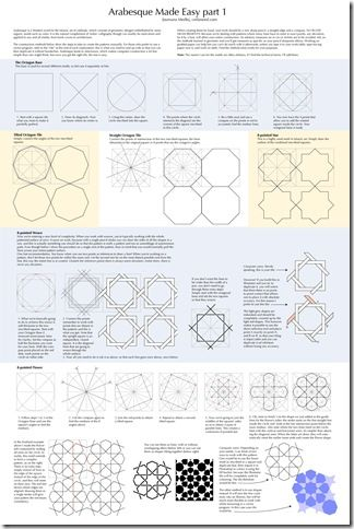 Islamic Design, Arabesque and Geometry