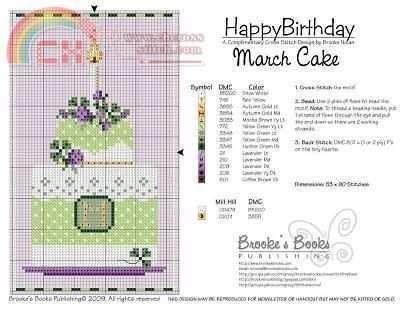 March Birthday cake