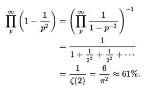 A Beautiful Probability Theorem
