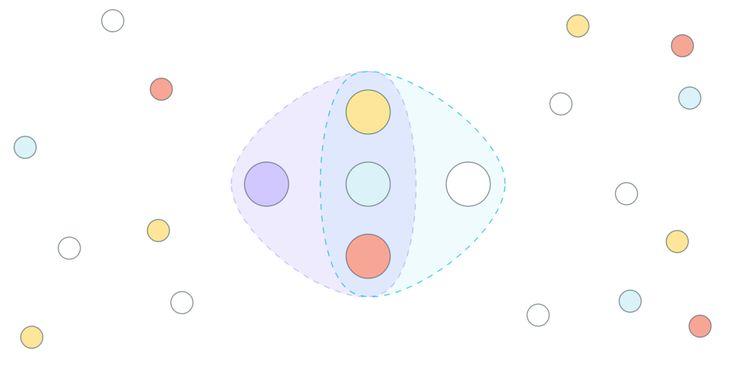 On Worldwide Consensus — A Stellar Journey — Medium
