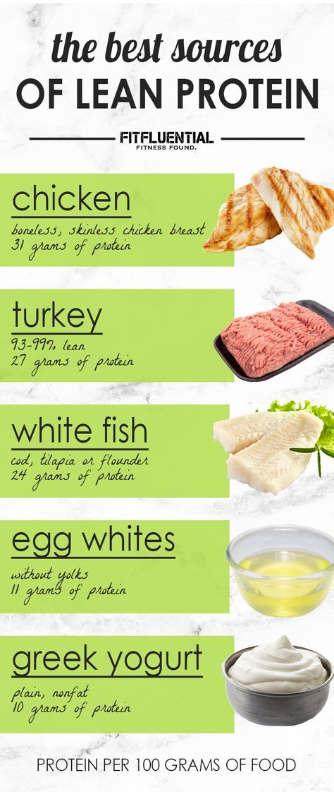 Get lean and mean with protein! These are the top 5 best sources of protein so that you can meet your daily requirement.