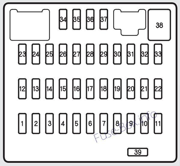 Acura RDX (2011, 2012) Fuse box diagram | Acura RDX (2007 ... on