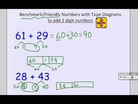 6th grade eureka math tape diagram addition and subtraction best 25 math: engage ny ideas on pinterest | grade 2 ...