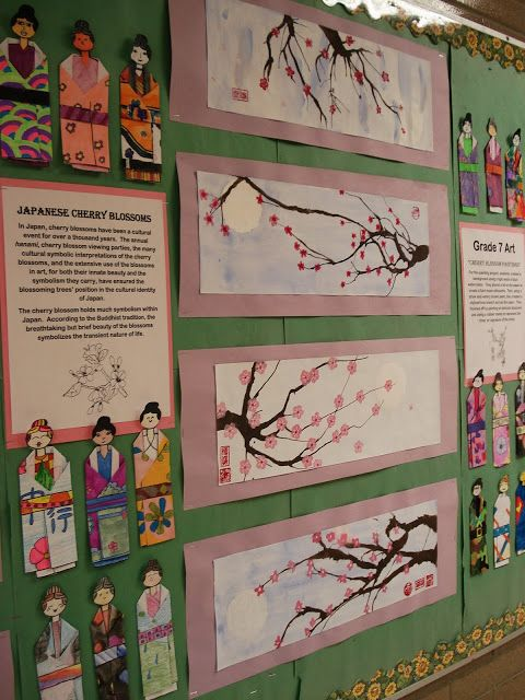 Folded paper Japanese Kimonos and blown cherry tree branch painting.  2 great art projects for our Japan unit