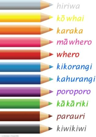 This is a basic colour chart for learning the Māori names of these colours. I never knew the difference between kikorangi and kahurangi.