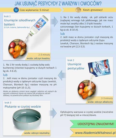 ''Jak usunąć pestycydy z warzyw i owoców''.