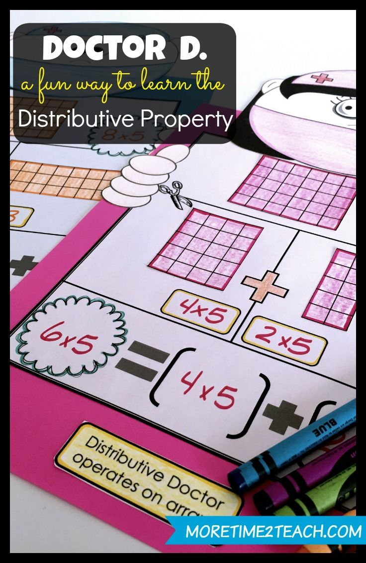 The DISTRIBUTIVE PROPERTY of multiplication can be tricky! This post gives you fun, engaging STRATEGIES and ACTIVITIES that students will love!