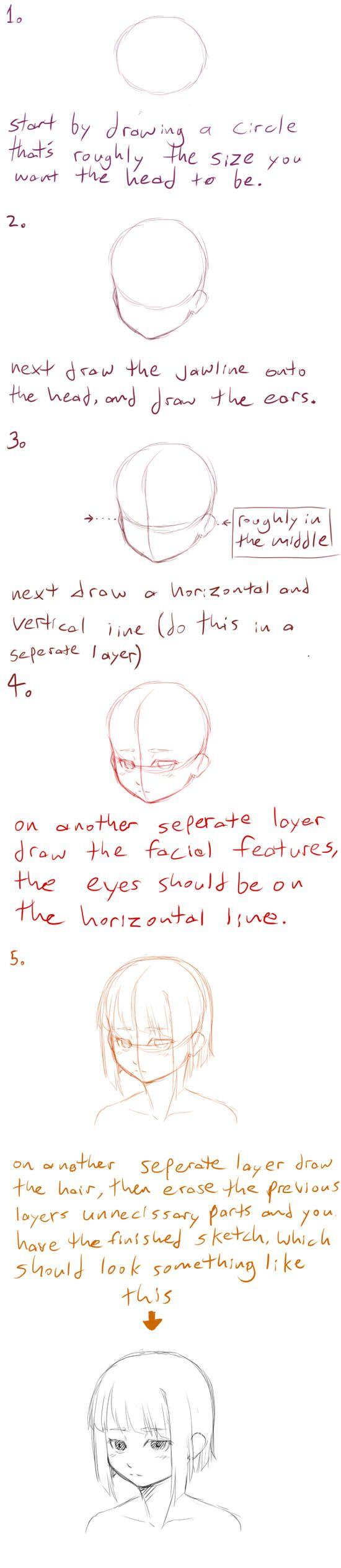 manga style faces: tutorial 1 by lime-desu.deviantart.com
